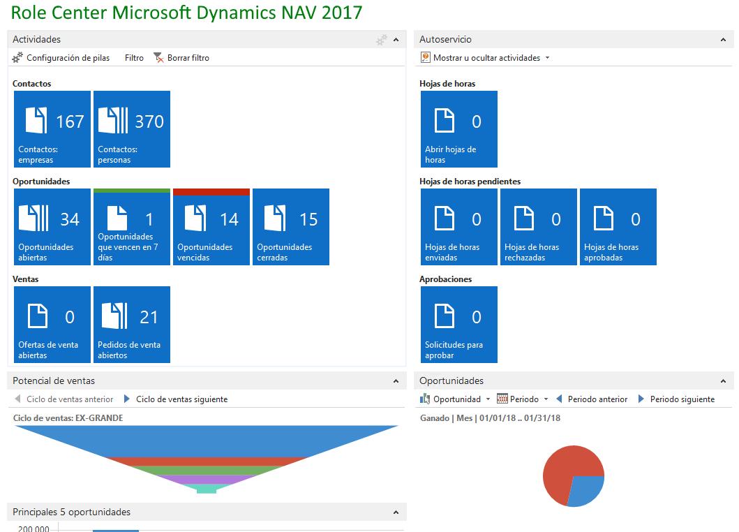 Microsoft Dynamics NAV 2017. Nuevas Páginas de Centro de Roles