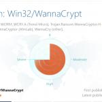 WannaCrypt: La seguridad empieza en nosotros mismos