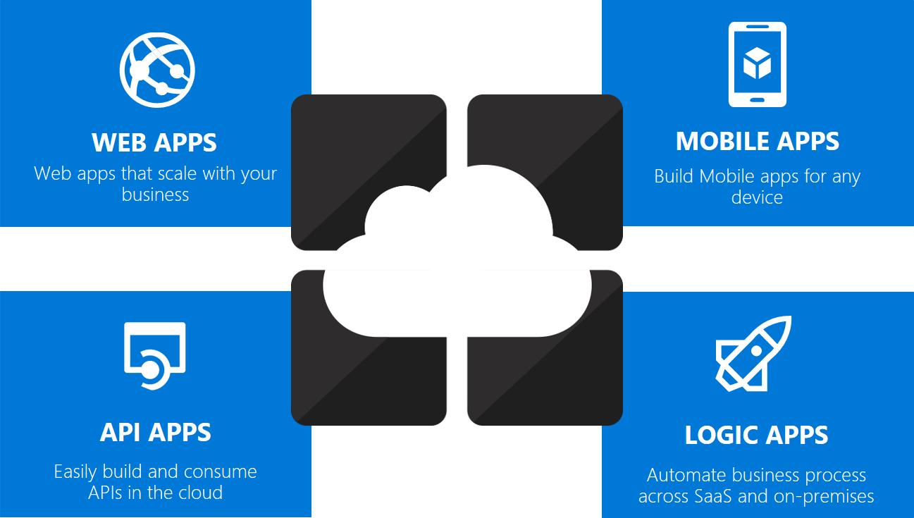 Microsoft mejora sus servicios en la nube con importantes alianzas