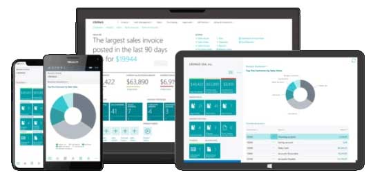 Novedades en Dynamics 365 Business Central 2020 Wave 2
