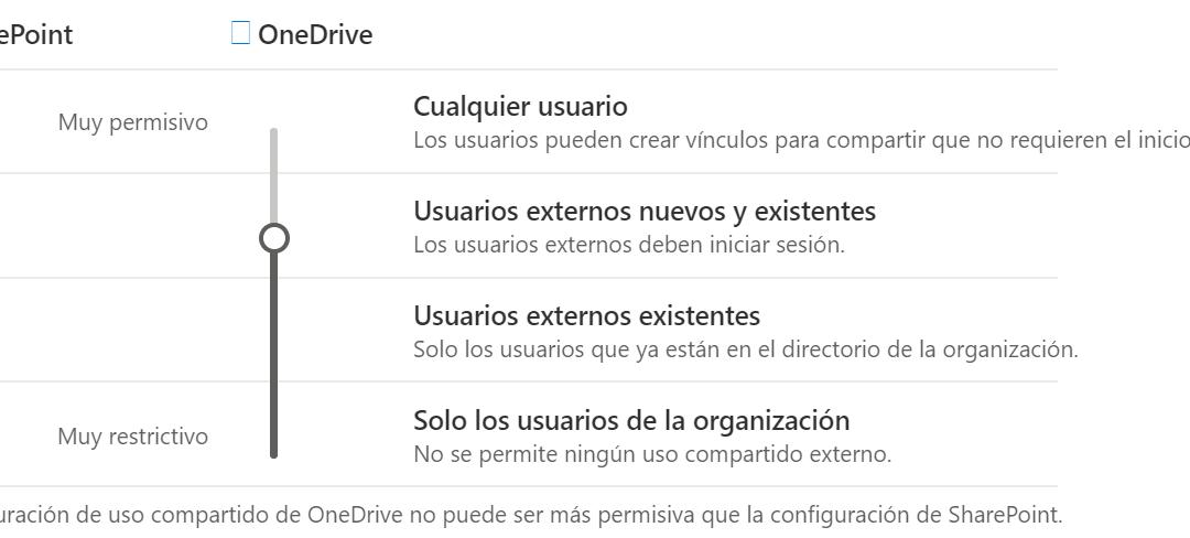 Píldora para Administradores de Microsoft 365: permisos para compartir a usuarios externos