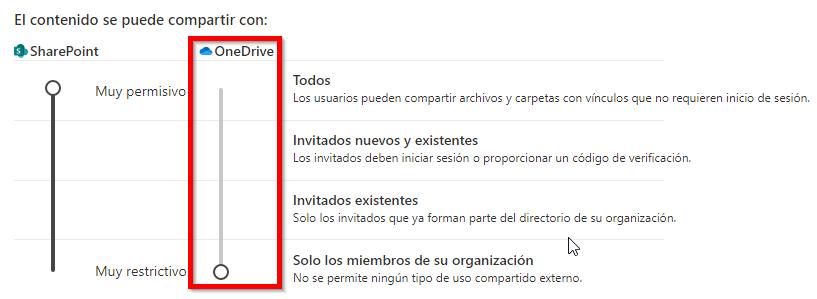 Píldora para Administradores de Microsoft 365: limitar compartir en OneDrive.